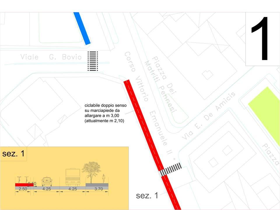 Dalla Strada Parco a Piazza della repubblica: dettaglio
