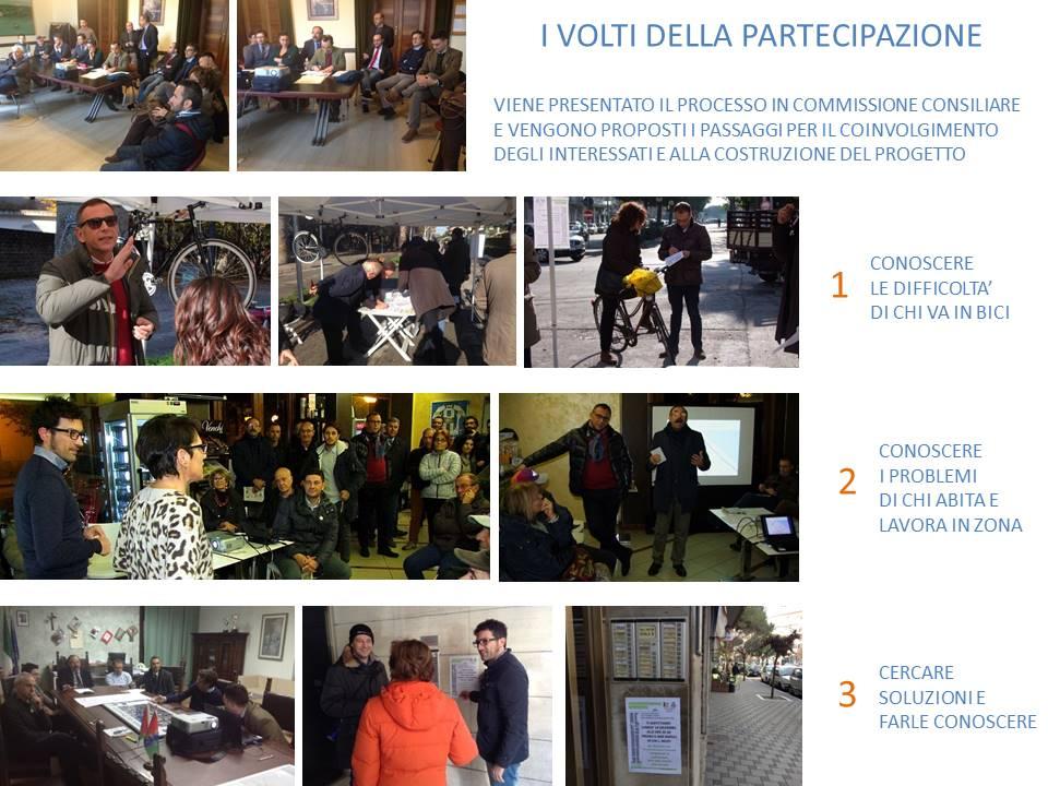 Partecipanti e protagonisti